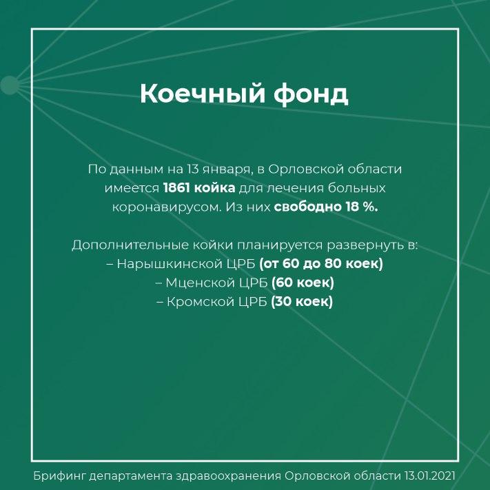 Главное из брифинга Ивана Залогина