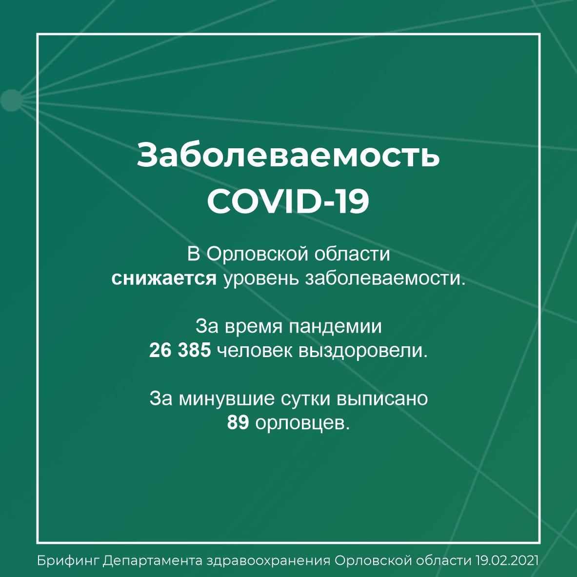Главное из брифинга руководителя регионального департамента здравоохранения Ивана Залогина: орловцы вакцинируются, заболеваемость снижается.