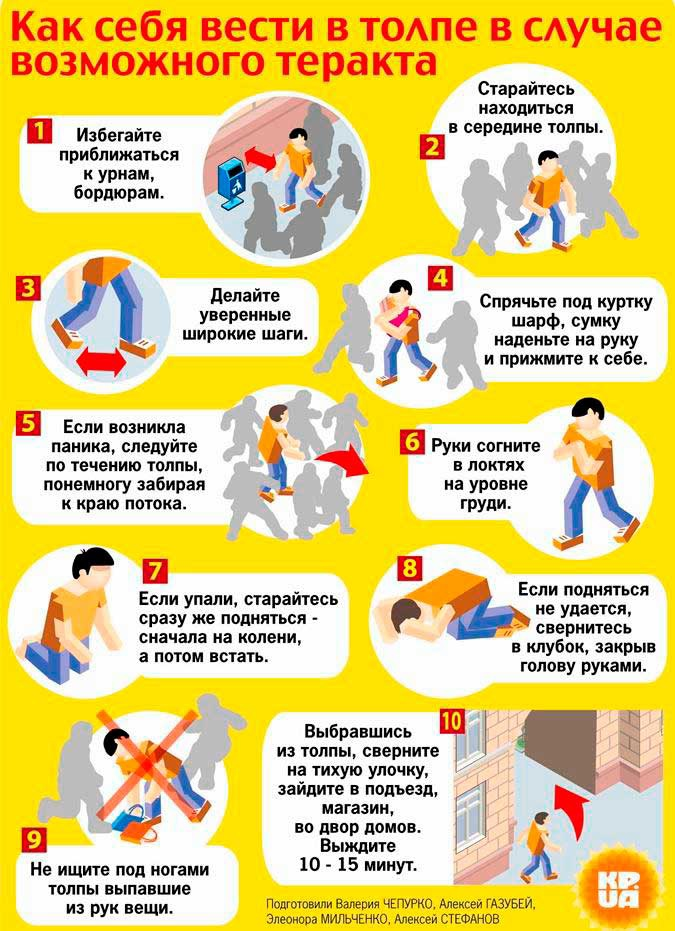 Правила антитеррористической безопасности