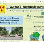 Более 33 млн рублей направлено на реализацию программы по формированию комфортной городской среды в г. Ливны в 2021 году